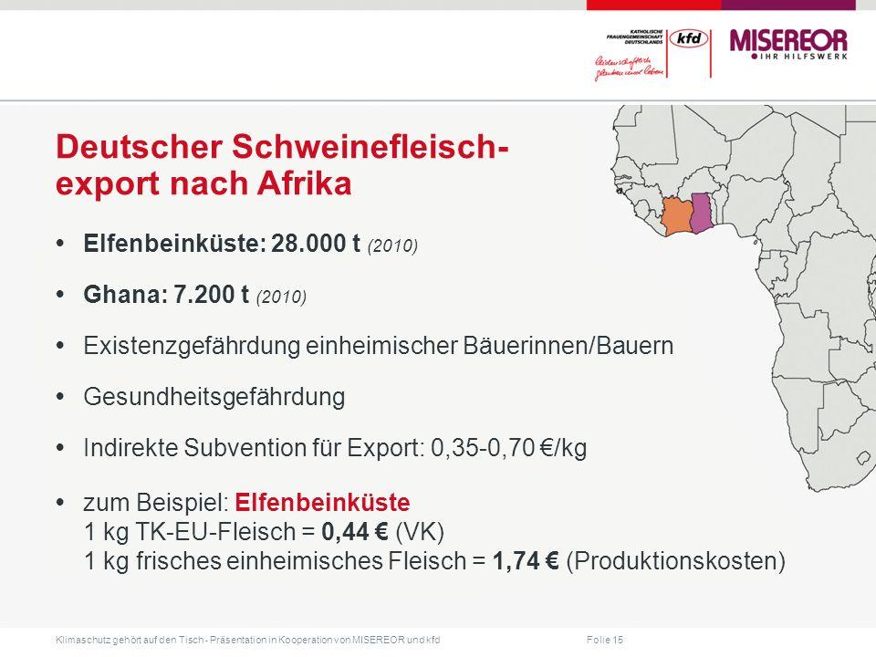 Folie 15 Klimaschutz gehört auf den Tisch ˗ Präsentation in Kooperation von MISEREOR und kfd Deutscher Schweinefleisch- export nach Afrika Elfenbeinküste: 28.000 t (2010) Ghana: 7.200 t (2010) Existenzgefährdung einheimischer Bäuerinnen/Bauern Gesundheitsgefährdung Indirekte Subvention für Export: 0,35-0,70 /kg zum Beispiel: Elfenbeinküste 1 kg TK-EU-Fleisch = 0,44 (VK) 1 kg frisches einheimisches Fleisch = 1,74 (Produktionskosten)
