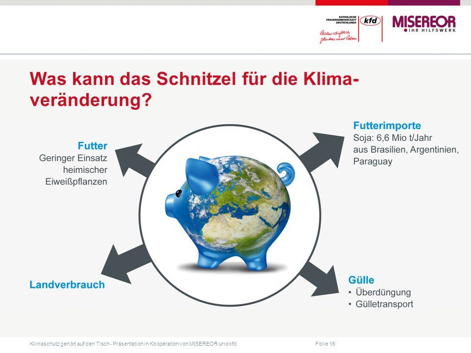 Folie 16 Klimaschutz gehört auf den Tisch ˗ Präsentation in Kooperation von MISEREOR und kfd Was kann das Schnitzel für die Klima- veränderung?