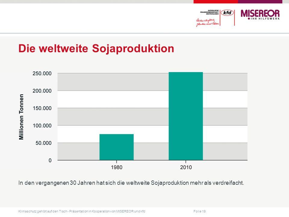 Folie 19 Klimaschutz gehört auf den Tisch ˗ Präsentation in Kooperation von MISEREOR und kfd Die weltweite Sojaproduktion In den vergangenen 30 Jahren hat sich die weltweite Sojaproduktion mehr als verdreifacht.