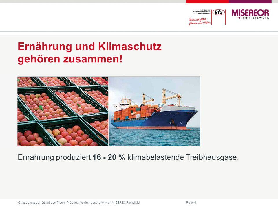 Folie 6 Klimaschutz gehört auf den Tisch ˗ Präsentation in Kooperation von MISEREOR und kfd Ernährung und Klimaschutz gehören zusammen! Ernährung prod