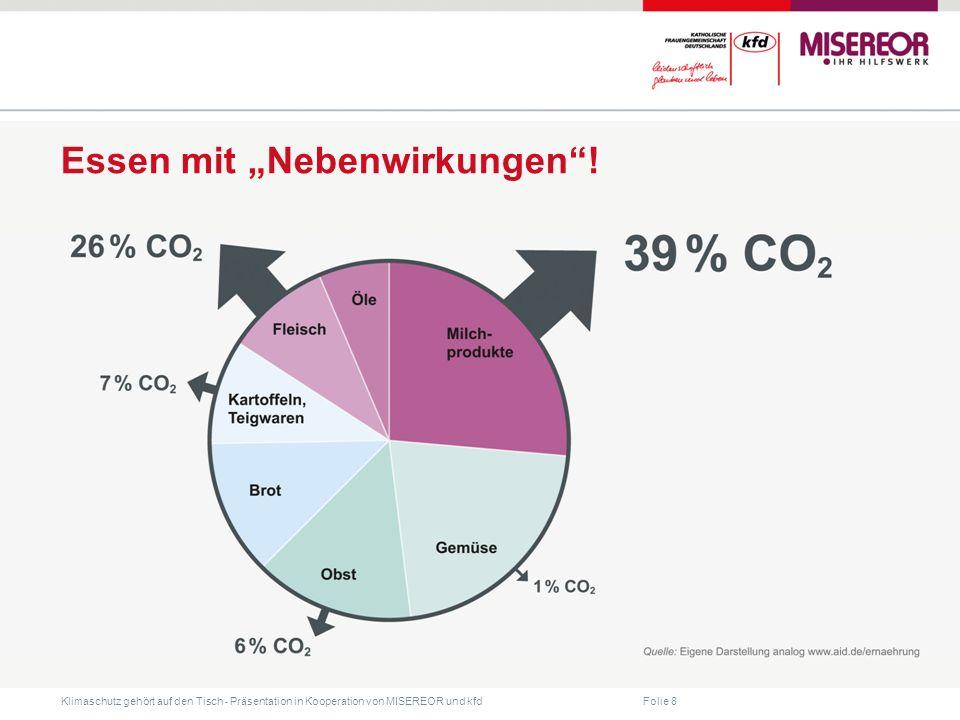 Folie 8 Klimaschutz gehört auf den Tisch ˗ Präsentation in Kooperation von MISEREOR und kfd Essen mit Nebenwirkungen!