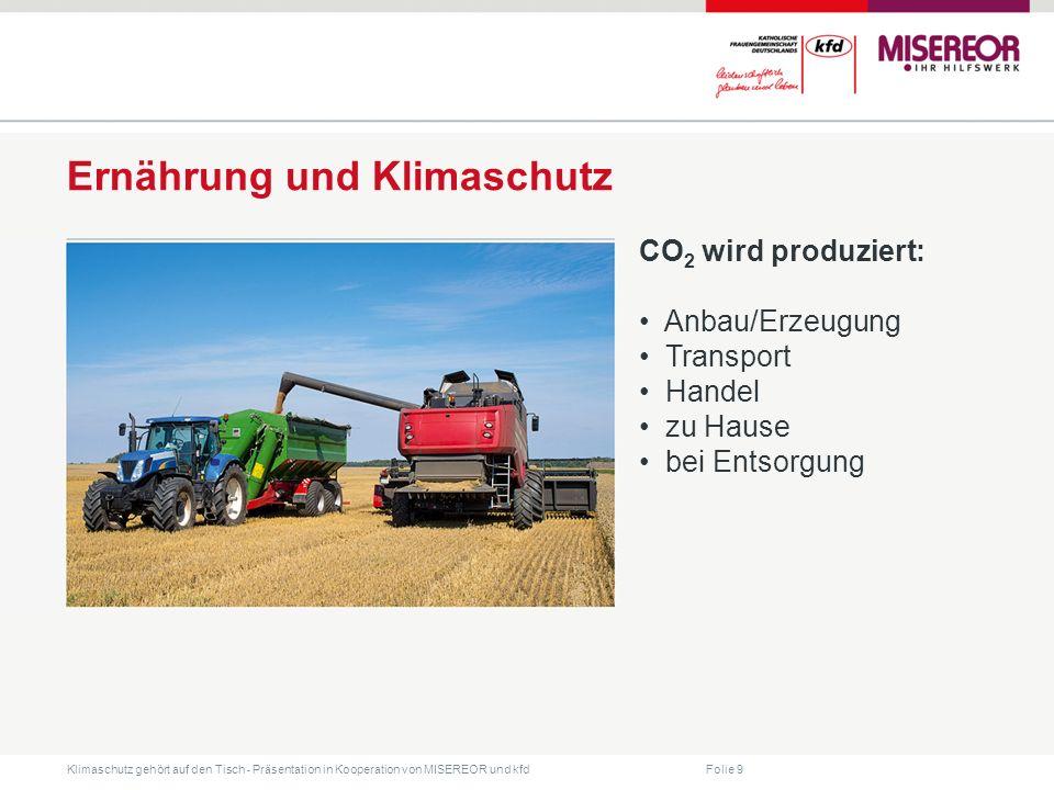 Folie 9 Klimaschutz gehört auf den Tisch ˗ Präsentation in Kooperation von MISEREOR und kfd Ernährung und Klimaschutz CO 2 wird produziert: Anbau/Erzeugung Transport Handel zu Hause bei Entsorgung
