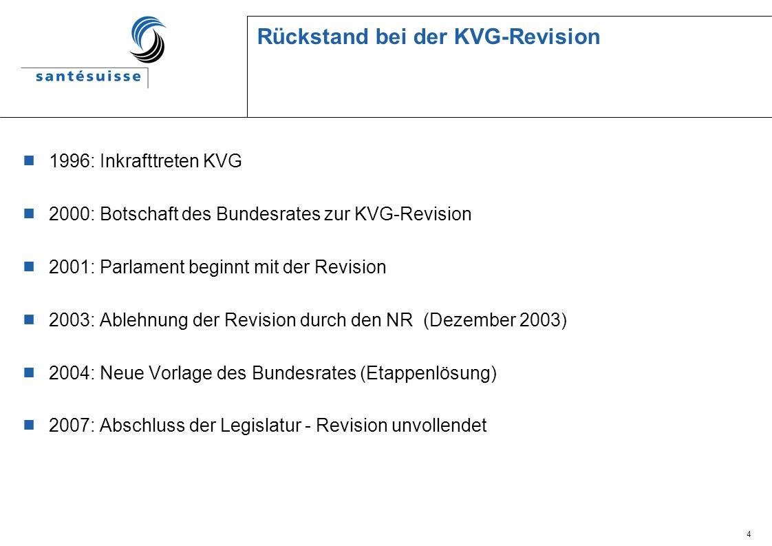 4 Rückstand bei der KVG-Revision 1996: Inkrafttreten KVG 2000: Botschaft des Bundesrates zur KVG-Revision 2001: Parlament beginnt mit der Revision 2003: Ablehnung der Revision durch den NR (Dezember 2003) 2004: Neue Vorlage des Bundesrates (Etappenlösung) 2007: Abschluss der Legislatur - Revision unvollendet