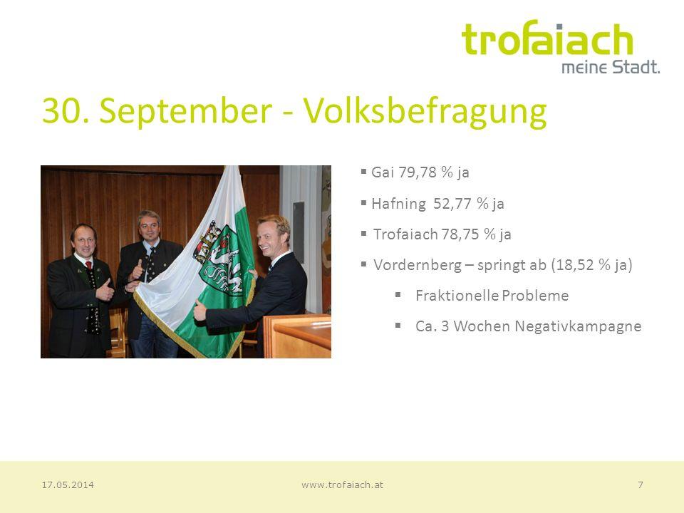 30. September - Volksbefragung Gai 79,78 % ja Hafning 52,77 % ja Trofaiach 78,75 % ja Vordernberg – springt ab (18,52 % ja) Fraktionelle Probleme Ca.