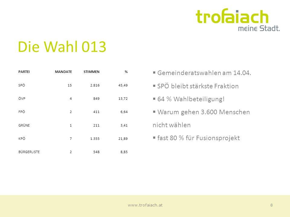 Wirtschaftliche Auswirkungen (2013) 9www.trofaiach.at17.05.2014