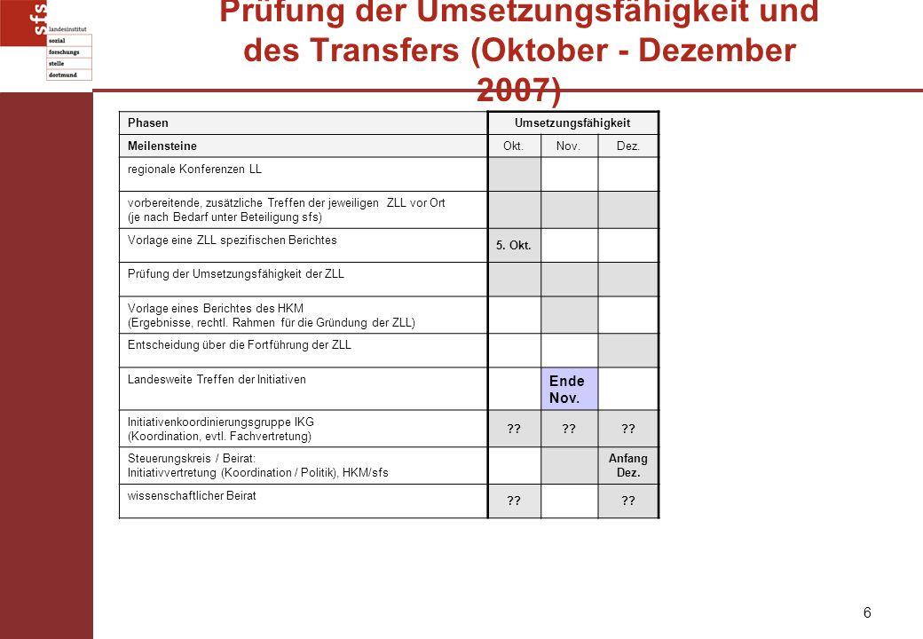 6 Prüfung der Umsetzungsfähigkeit und des Transfers (Oktober - Dezember 2007) PhasenUmsetzungsfähigkeit MeilensteineOkt.Nov.Dez. regionale Konferenzen