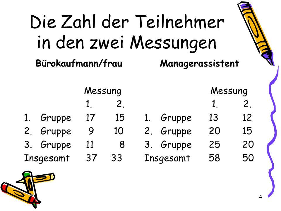 4 Die Zahl der Teilnehmer in den zwei Messungen Bürokaufmann/frau Messung 1.