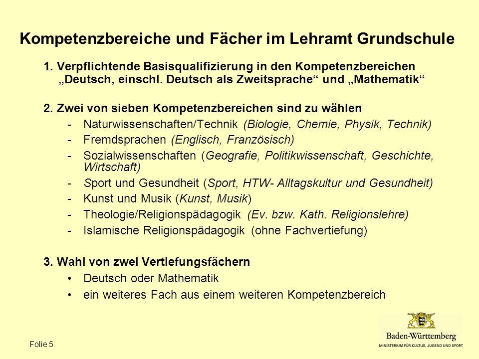 Folie 5 Kompetenzbereiche und Fächer im Lehramt Grundschule 1.