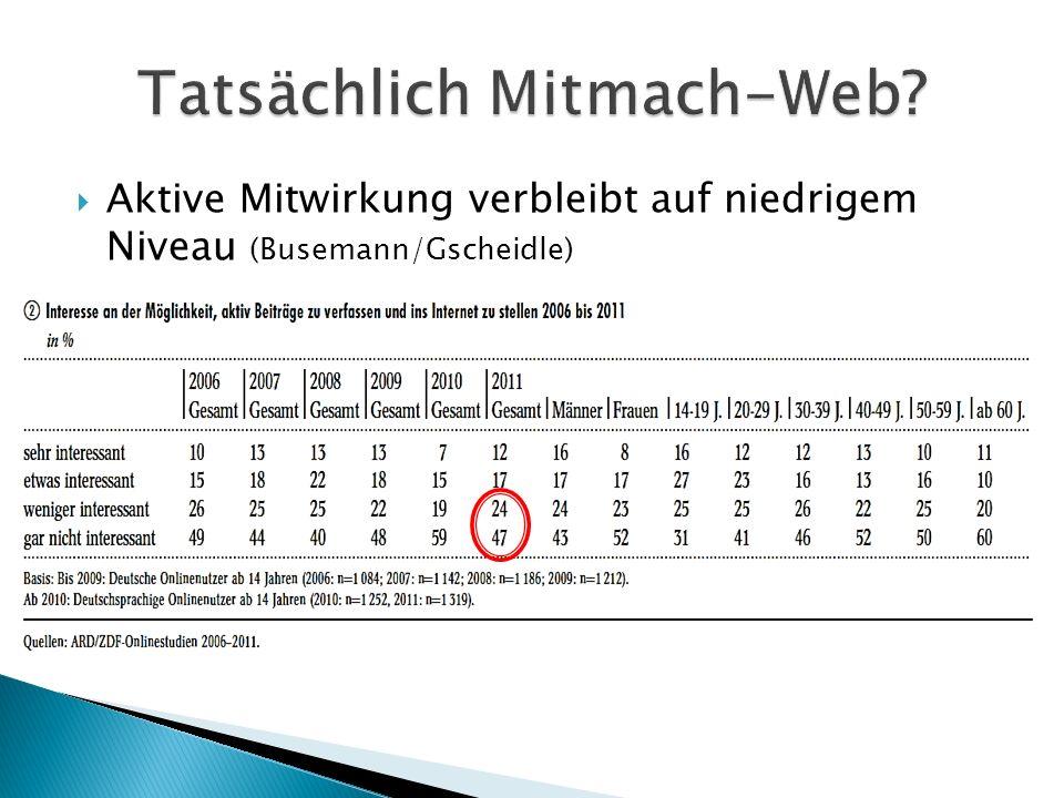 Aktive Mitwirkung verbleibt auf niedrigem Niveau (Busemann/Gscheidle)