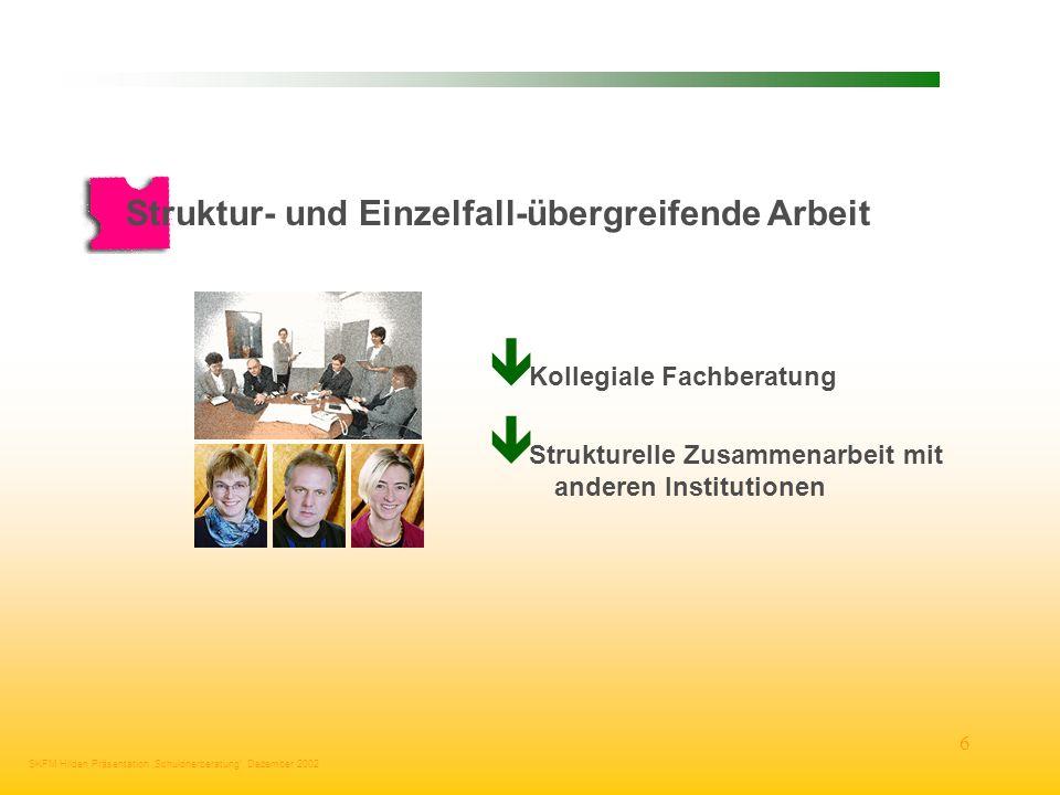 SKFM Hilden Präsentation Schuldnerberatung Dezember 2002 5 Prävention ê Gruppenangebote ê Öffentlichkeitsarbeit ê Informationsangebote