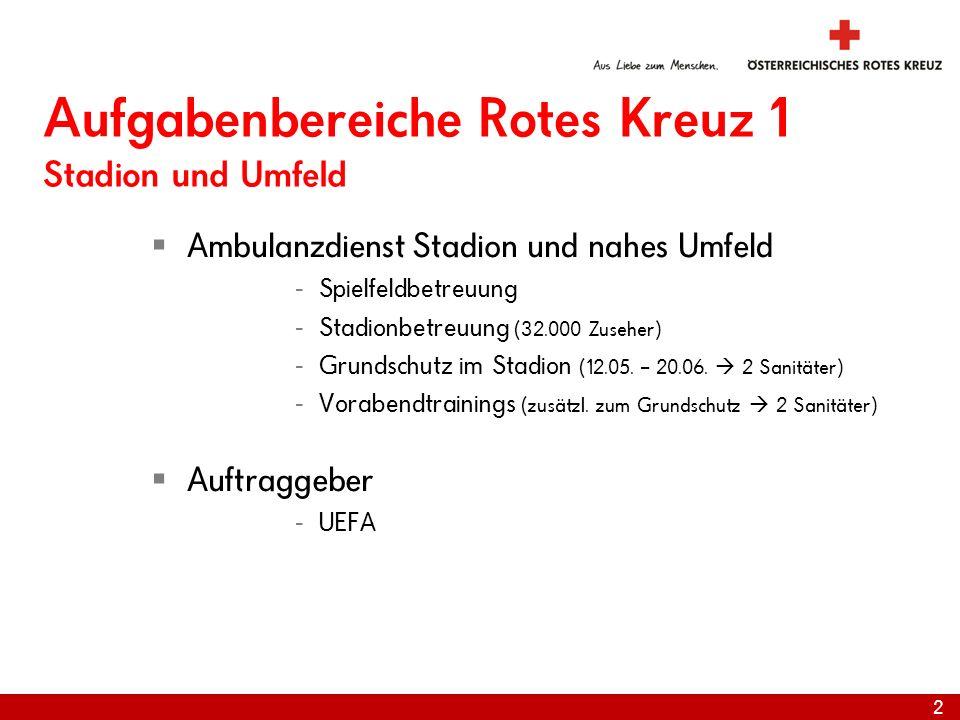 2 Aufgabenbereiche Rotes Kreuz 1 Stadion und Umfeld Ambulanzdienst Stadion und nahes Umfeld - Spielfeldbetreuung - Stadionbetreuung (32.000 Zuseher) - Grundschutz im Stadion (12.05.