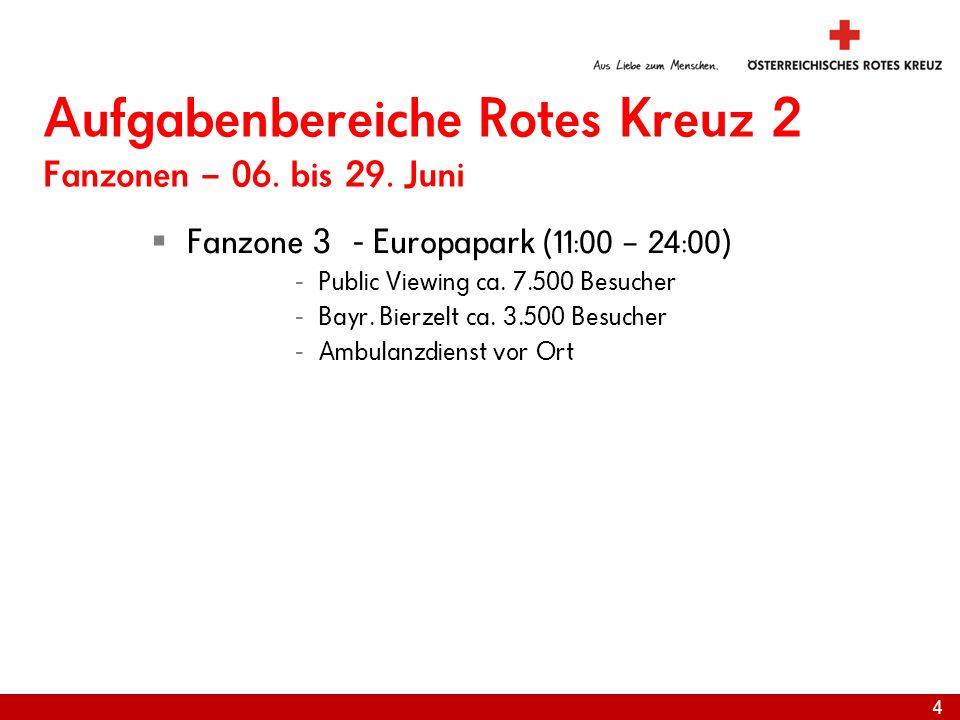 4 Aufgabenbereiche Rotes Kreuz 2 Fanzonen – 06.bis 29.