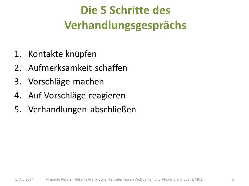 Die 5 Schritte des Verhandlungsgesprächs Melanie Peters, Melanie Frank, Julia Henseler, Sarah Wolfgarten und Alexandra Krüger DM0317.05.20145 1.Kontak