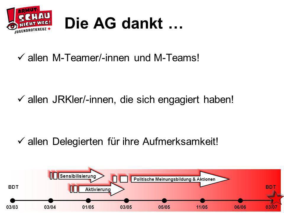 03/0401/0503/0303/0505/0511/0506/0603/07 Sensibilisierung Politische Meinungsbildung & Aktionen Aktivierung BDT Die AG dankt … allen M-Teamer/-innen und M-Teams.