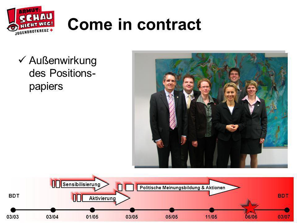 03/0401/0503/0303/0505/0511/0506/0603/07 Sensibilisierung Politische Meinungsbildung & Aktionen Aktivierung BDT Come in contract Außenwirkung des Positions- papiers