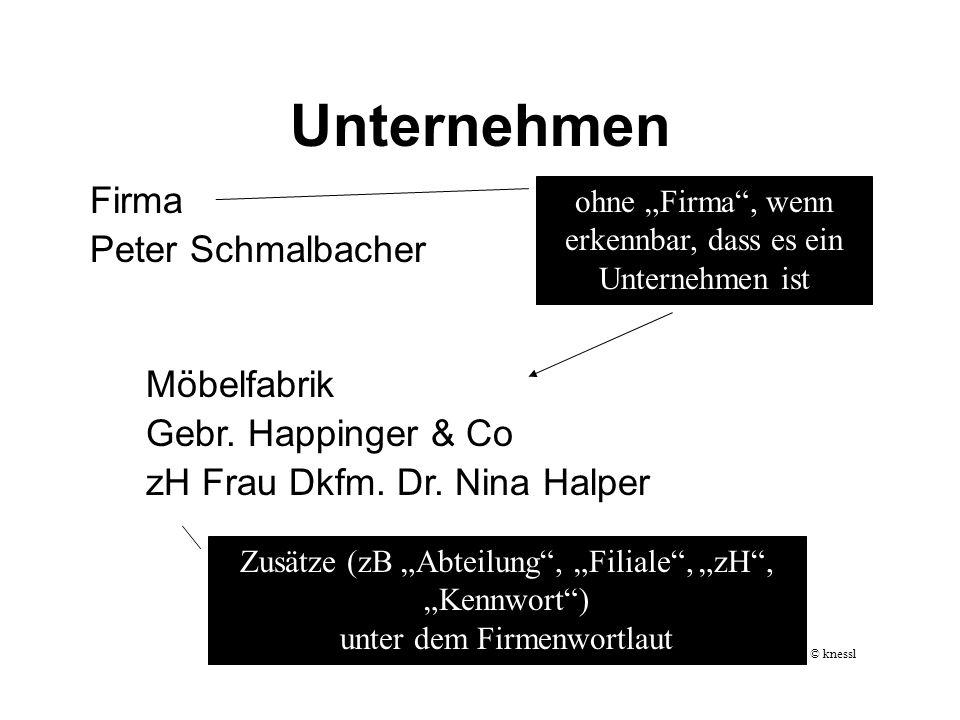 Unternehmen Firma Peter Schmalbacher ohne Firma, wenn erkennbar, dass es ein Unternehmen ist Möbelfabrik Gebr. Happinger & Co zH Frau Dkfm. Dr. Nina H