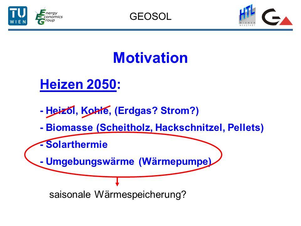 GEOSOL Motivation Heizen 2050: - Heizöl, Kohle, (Erdgas? Strom?) - Biomasse (Scheitholz, Hackschnitzel, Pellets) - Solarthermie - Umgebungswärme (Wärm