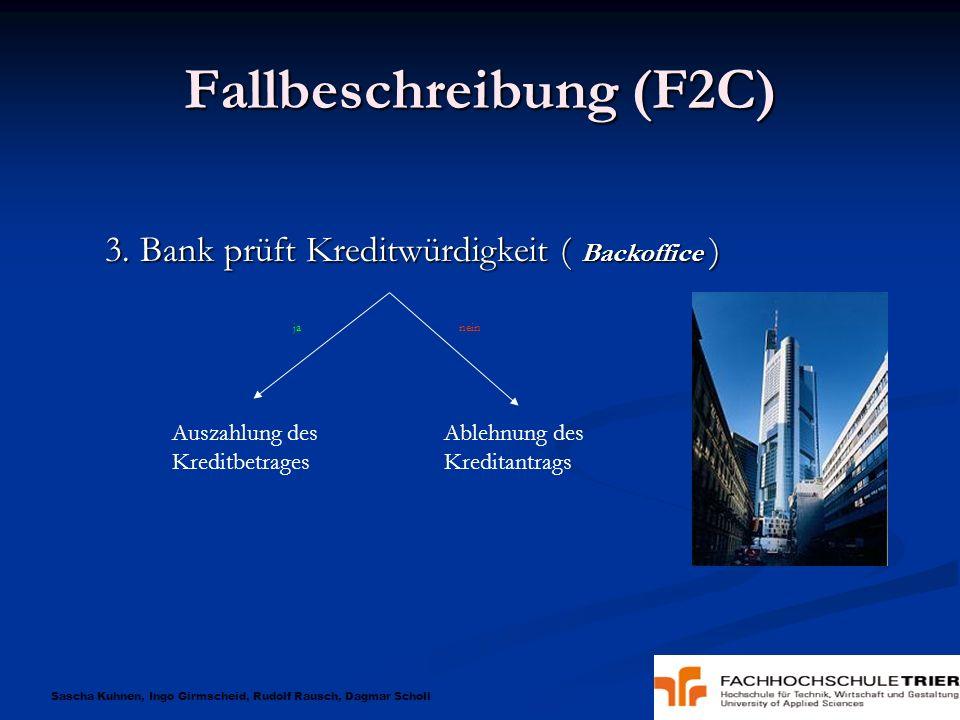 Sascha Kuhnen, Ingo Girmscheid, Rudolf Rausch, Dagmar Scholl Fallbeschreibung (F2C) 3. Bank prüft Kreditwürdigkeit ( Backoffice ) 3. Bank prüft Kredit