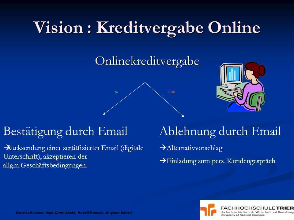 Sascha Kuhnen, Ingo Girmscheid, Rudolf Rausch, Dagmar Scholl Vision : Kreditvergabe Online Onlinekreditvergabe ja nein Bestätigung durch Email Rücksen