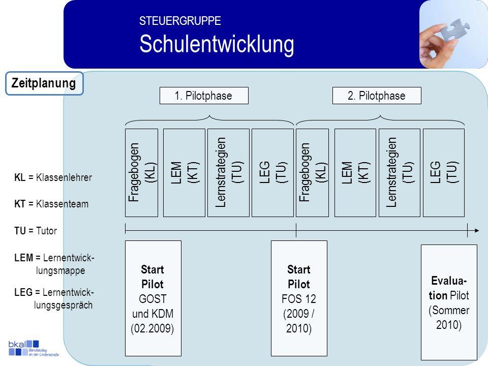 6 STEUERGRUPPE Schulentwicklung STEUERGRUPPE Schulentwicklung Start Pilot GOST und KDM (02.2009) Start Pilot FOS 12 (2009 / 2010) Fragebogen (KL) LEM (KT) Lernstrategien (TU) LEG (TU ) Evalua- tion Pilot (Sommer 2010) Fragebogen (KL) LEM (KT) Lernstrategien (TU ) LEG (TU) 1.