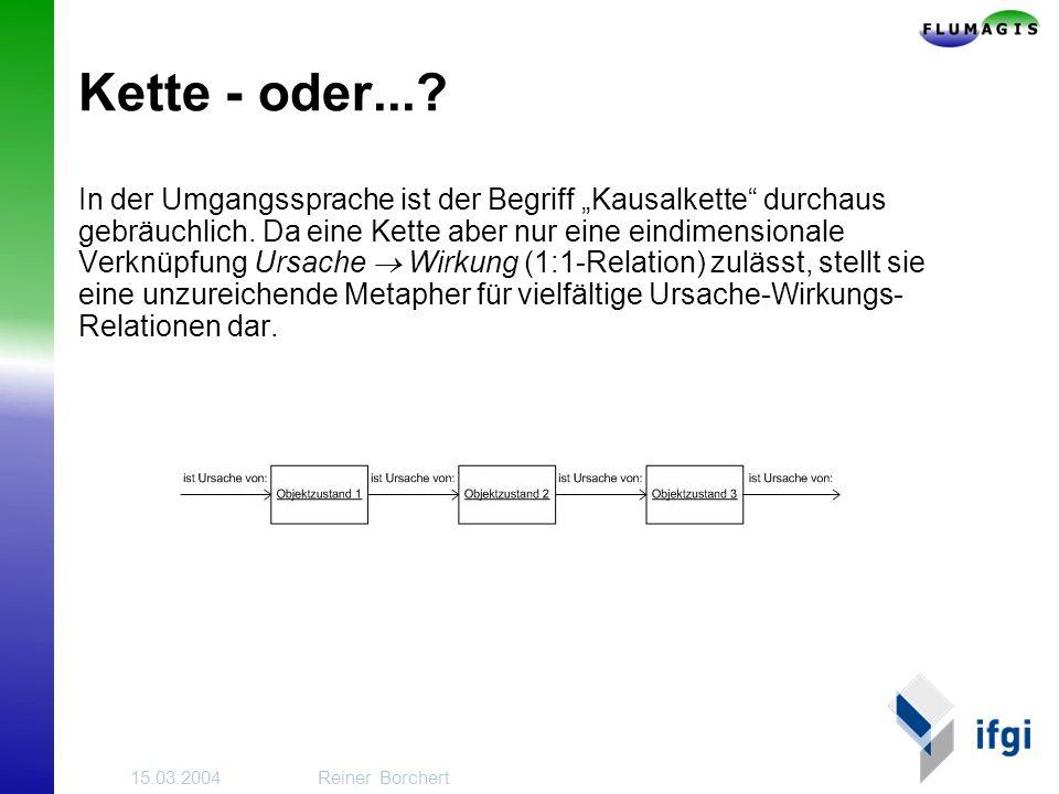 15.03.2004Reiner Borchert Kette - oder....