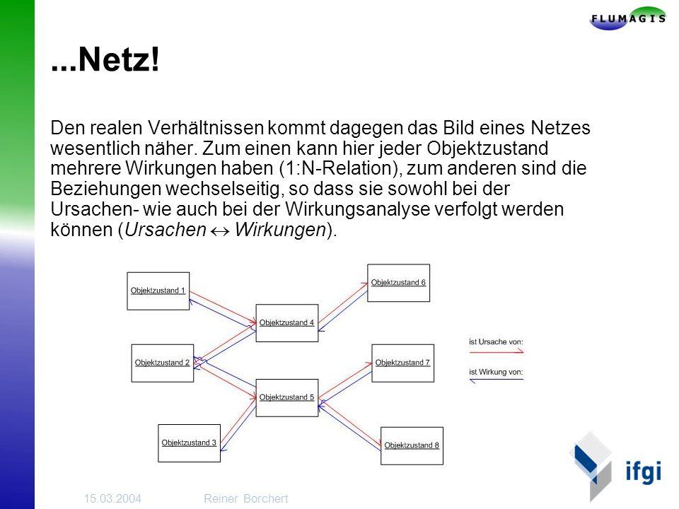15.03.2004Reiner Borchert...Netz.