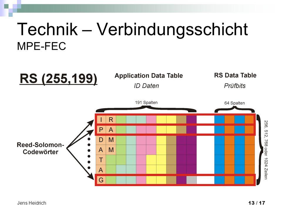 Jens Heidrich 13 / 17 Technik – Verbindungsschicht MPE-FEC