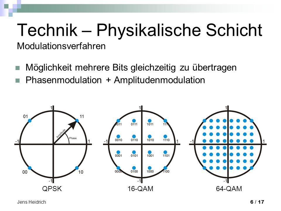 Jens Heidrich 6 / 17 Technik – Physikalische Schicht Modulationsverfahren Möglichkeit mehrere Bits gleichzeitig zu übertragen Phasenmodulation + Amplitudenmodulation QPSK16-QAM64-QAM