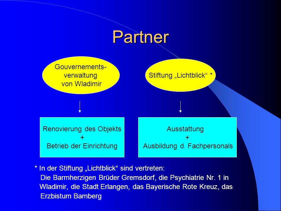 Partner * In der Stiftung Lichtblick sind vertreten: Die Barmherzigen Brüder Gremsdorf, die Psychiatrie Nr. 1 in Wladimir, die Stadt Erlangen, das Bay