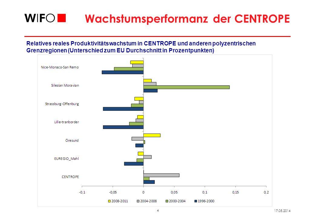 4 17.05.2014 Wachstumsperformanz der CENTROPE Relatives reales Produktivitätswachstum in CENTROPE und anderen polyzentrischen Grenzregionen (Unterschi
