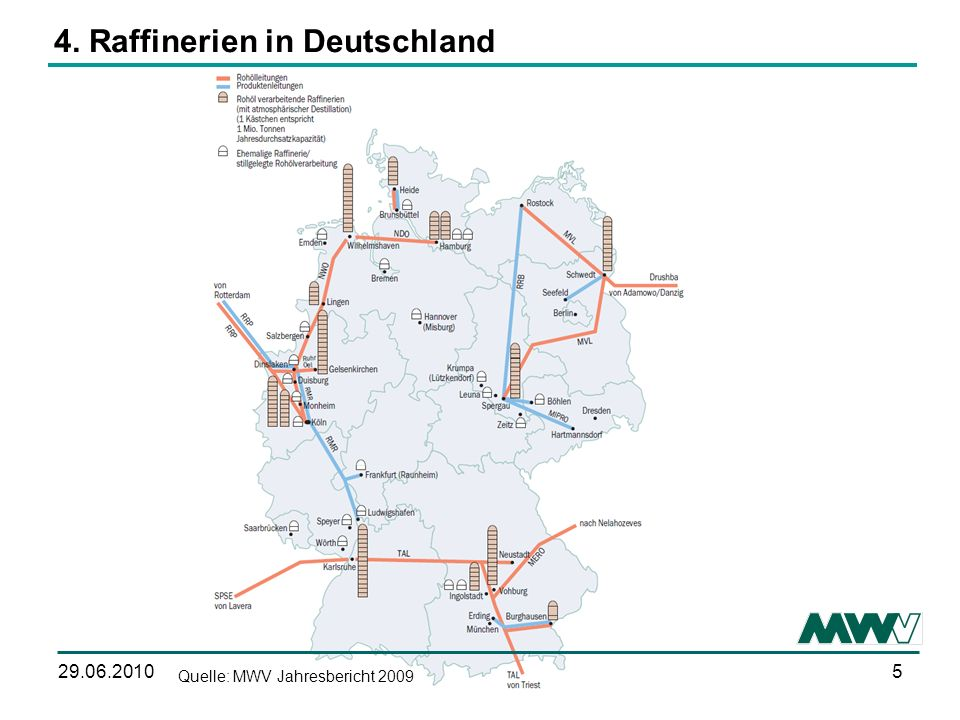 529.06.2010 4. Raffinerien in Deutschland Quelle: MWV Jahresbericht 2009