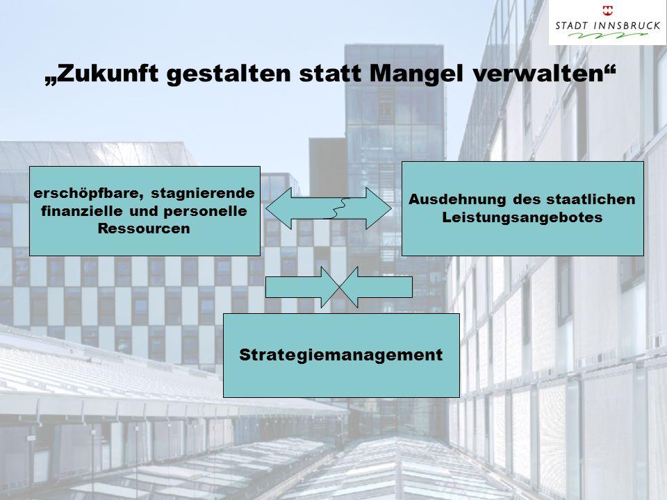 Neuorientierung und Good Governance Strategie (Beteiligung Transparenz Nachhaltigkeit ……..) Leistungskatalog (Prioritätenbestimmung) Produkt- und Aufgabenkritik (Ressourcensteuerung)