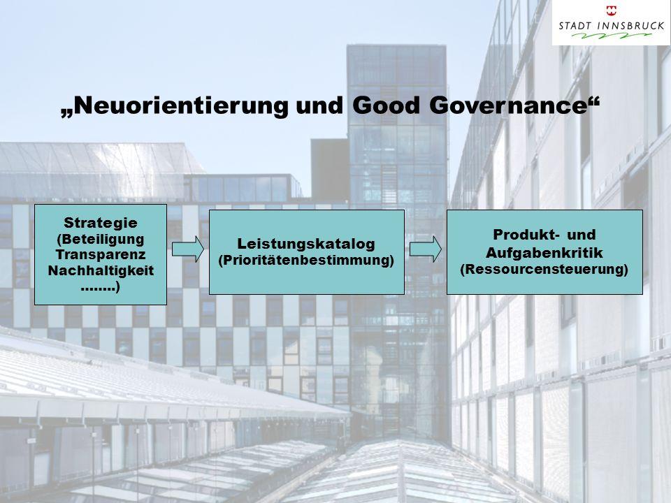Neuorientierung und Good Governance Strategie (Beteiligung Transparenz Nachhaltigkeit ……..) Leistungskatalog (Prioritätenbestimmung) Produkt- und Aufg