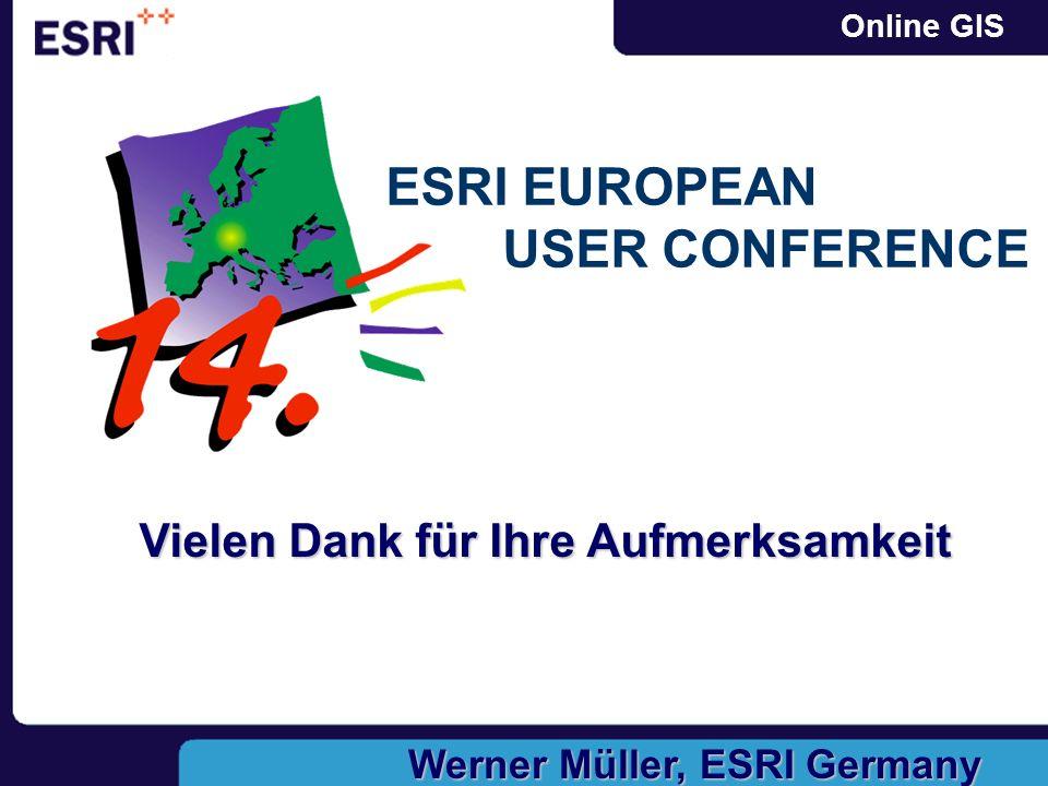 Online GIS Vielen Dank für Ihre Aufmerksamkeit Werner Müller, ESRI Germany ESRI EUROPEAN USER CONFERENCE