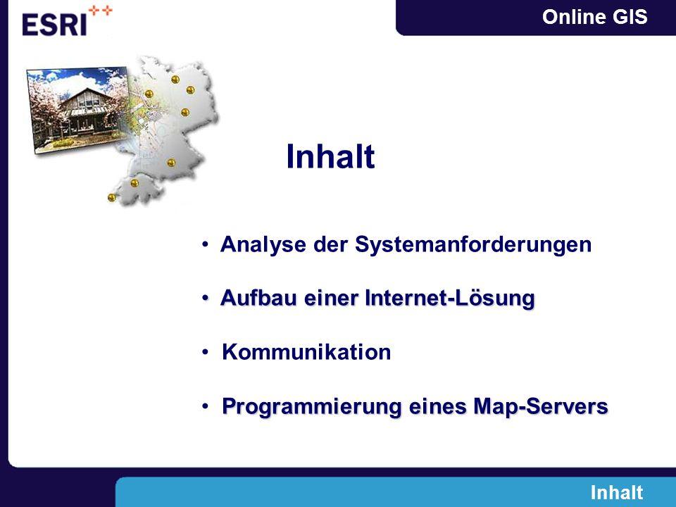 Online GIS Inhalt Analyse der Systemanforderungen Aufbau einer Internet-Lösung Aufbau einer Internet-Lösung Kommunikation Programmierung eines Map-Ser