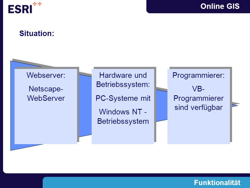 Online GISESRIMap.ini IMSAdmin IMSCatalog Web Server Administration ConnectorESRIMap(n).dll MapObjectsMapServer IMSLaunch WebLink