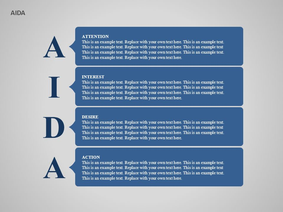AIDA Loyalty AttentionInterestDesire Action Promotion Continues to business transaction Action on a sale