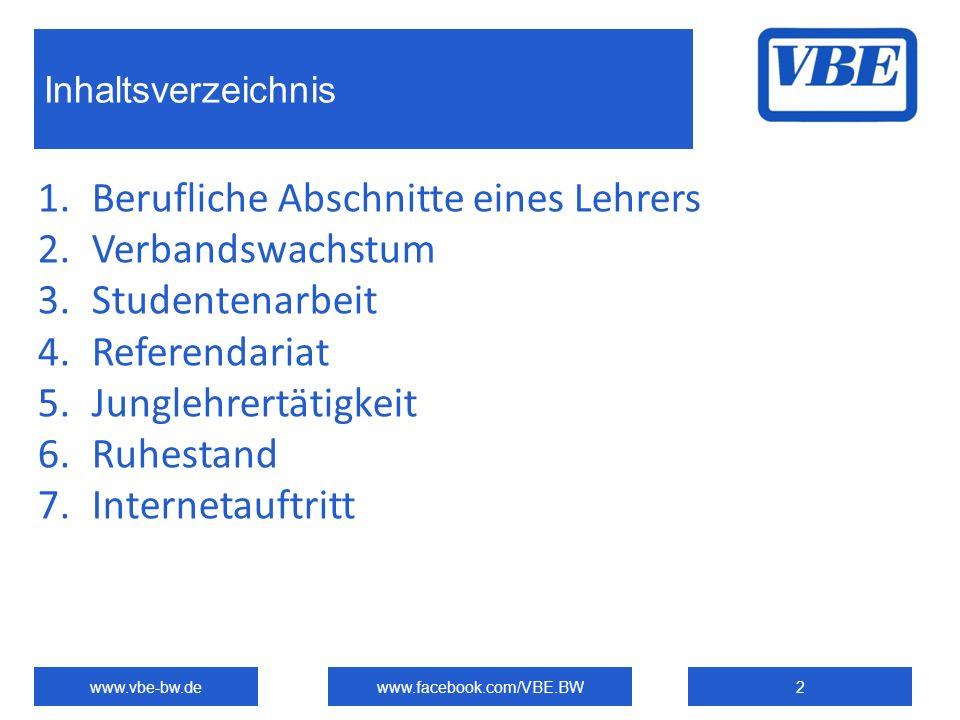 Inhaltsverzeichnis www.vbe-bw.dewww.facebook.com/VBE.BW2 1.Berufliche Abschnitte eines Lehrers 2.Verbandswachstum 3.Studentenarbeit 4.Referendariat 5.