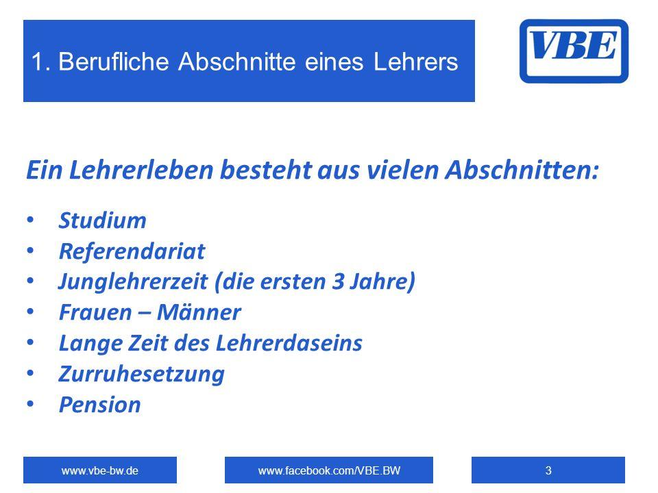 1. Berufliche Abschnitte eines Lehrers www.vbe-bw.dewww.facebook.com/VBE.BW3 Ein Lehrerleben besteht aus vielen Abschnitten: Studium Referendariat Jun