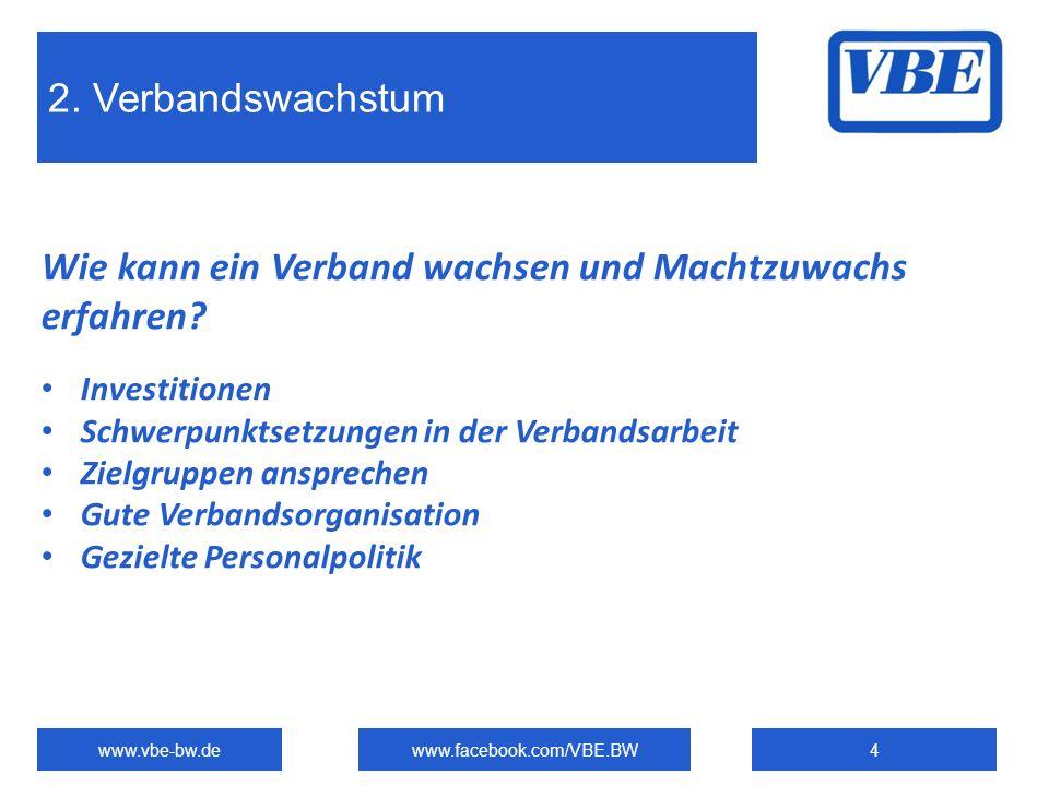 2. Verbandswachstum www.vbe-bw.dewww.facebook.com/VBE.BW4 Wie kann ein Verband wachsen und Machtzuwachs erfahren? Investitionen Schwerpunktsetzungen i