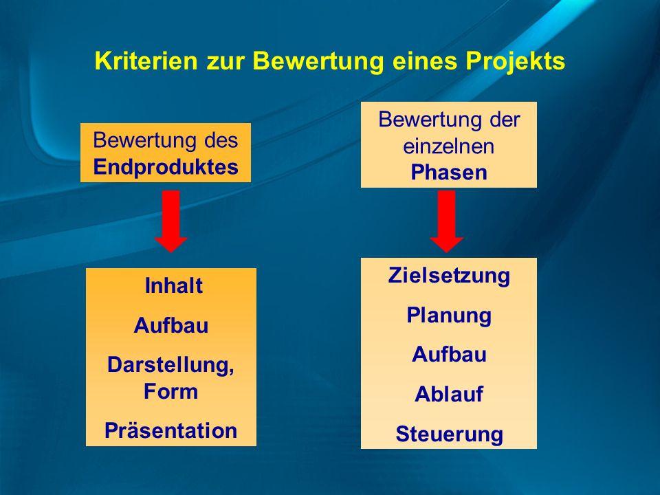 Kriterien zur Bewertung eines Projekts Inhalt Aufbau Darstellung, Form Präsentation Bewertung der einzelnen Phasen Zielsetzung Planung Aufbau Ablauf S