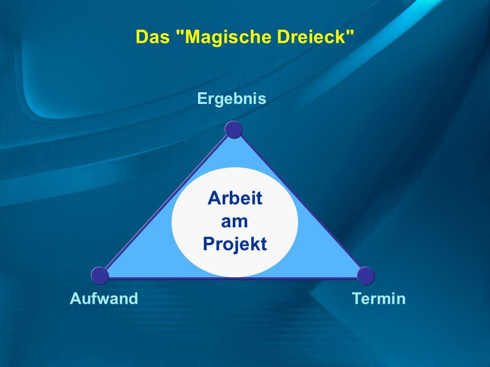 a) dem Interesse der Kinder, b) der Lebensnähe der Kinder und c) der Nützlichkeit der jeweiligen Projekte.
