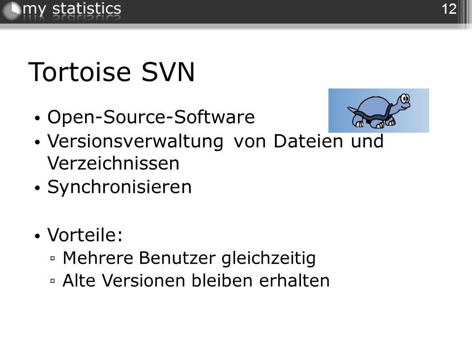 Tortoise SVN Open-Source-Software Versionsverwaltung von Dateien und Verzeichnissen Synchronisieren Vorteile: Mehrere Benutzer gleichzeitig Alte Versi