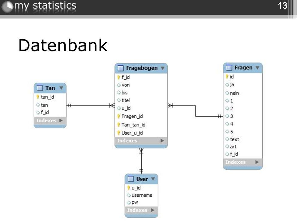 Datenbank 13