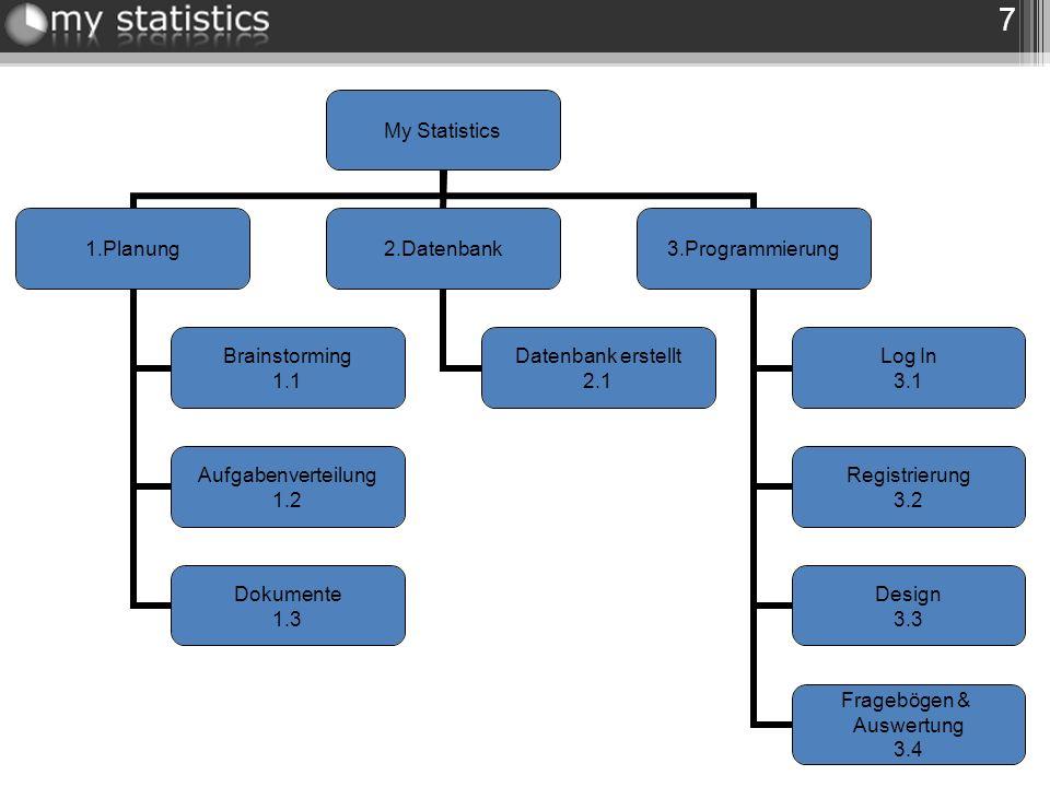 7 My Statistics 1.Planung Brainstorming 1.1 Aufgabenverteilung 1.2 Dokumente 1.3 2.Datenbank Datenbank erstellt 2.1 3.Programmierung Log In 3.1 Regist