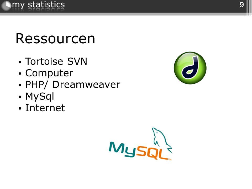 Ressourcen Tortoise SVN Computer PHP/ Dreamweaver MySql Internet 9