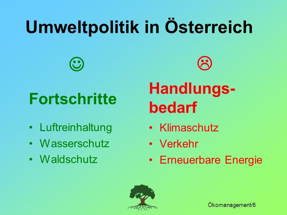 Ökomanagement/6 Umweltpolitik in Österreich Fortschritte Luftreinhaltung Wasserschutz Waldschutz Handlungs- bedarf Klimaschutz Verkehr Erneuerbare Ene