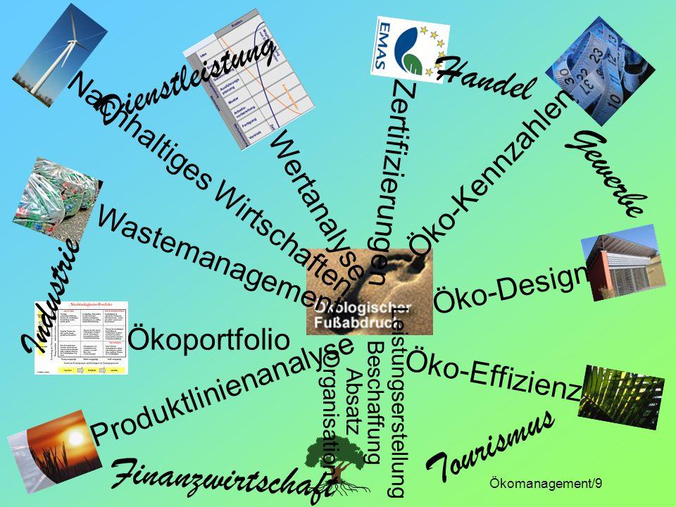 Ökomanagement/9 Nachhaltiges Wirtschaften Produktlinienanalyse Wastemanagement Öko-Effizienz Öko-Kennzahlen Öko-Design Zertifizierungen Beschaffung Ök