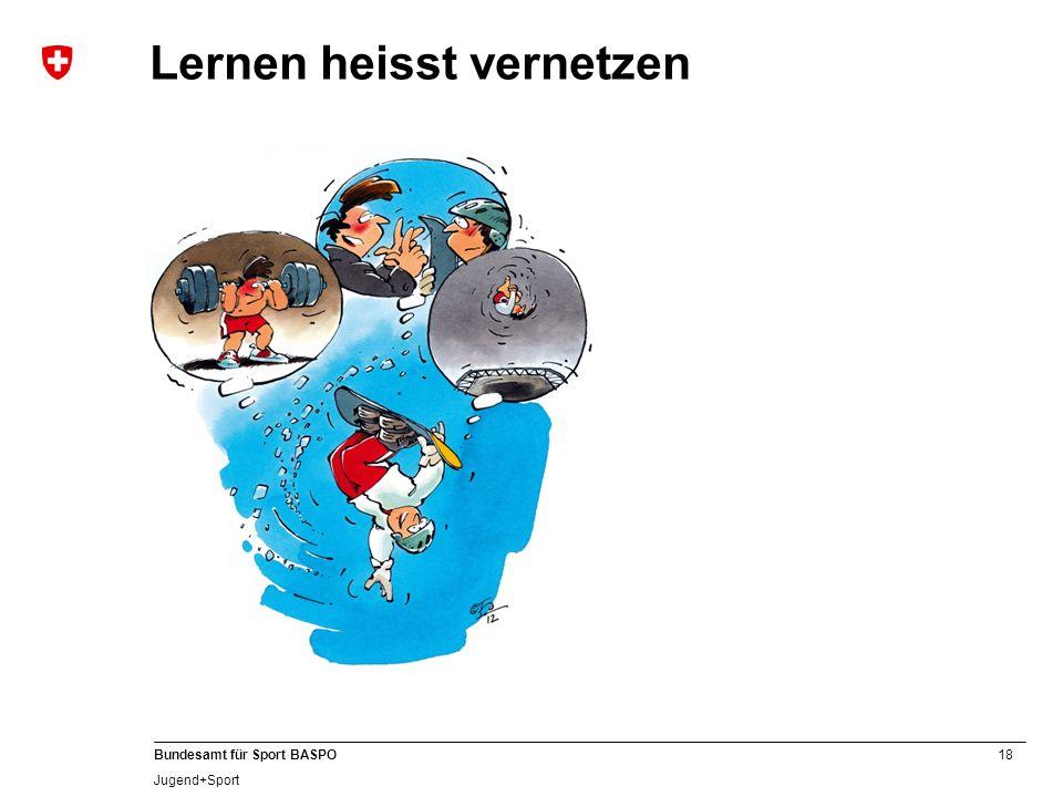18 Bundesamt für Sport BASPO Jugend+Sport Lernen heisst vernetzen