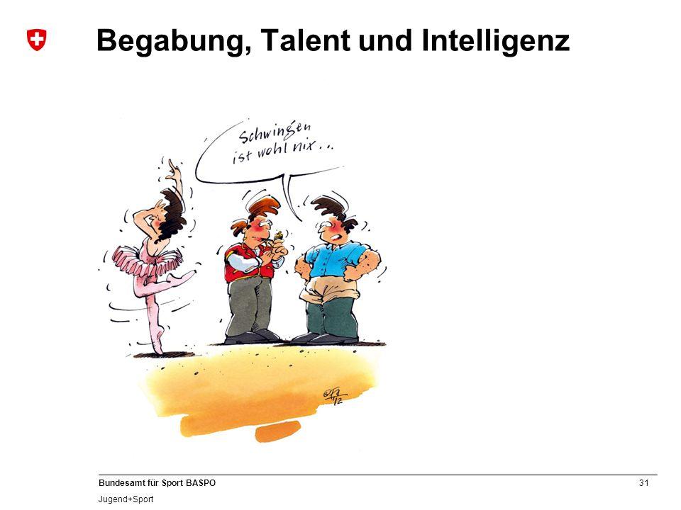 31 Bundesamt für Sport BASPO Jugend+Sport Begabung, Talent und Intelligenz